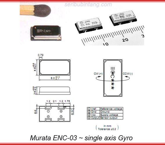 ENC04
